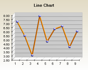 3d line chart as tube with sphere data point marks
